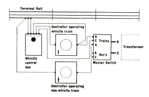 Connections for whistling coach control box